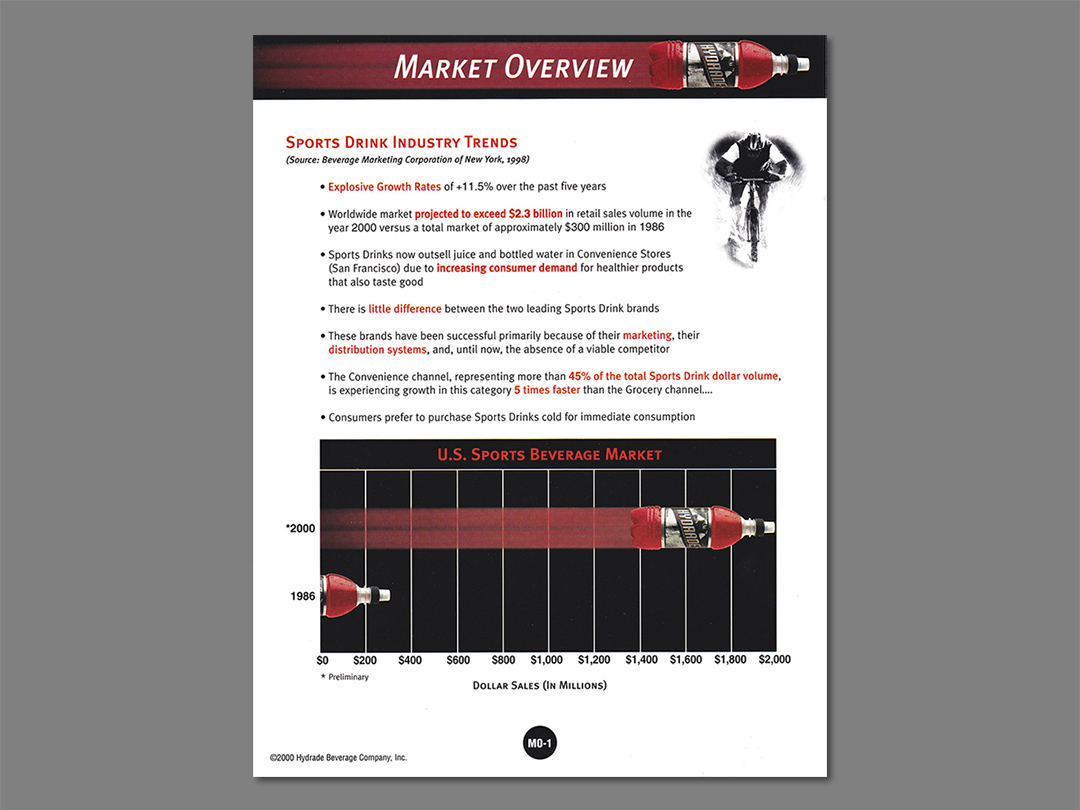 Hydrade Market Overview Insert